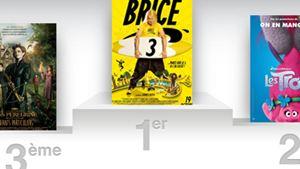Box-office France : Brice a déjà cassé plus d