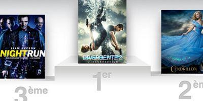 Box-office US : Divergente 2 fait chuter Cendrillon