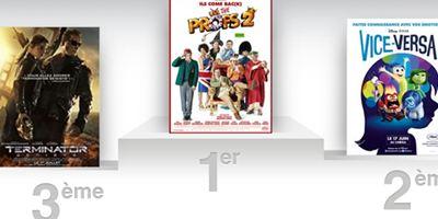 Box office France : Les Profs 2 aussi ont eu mention très bien !
