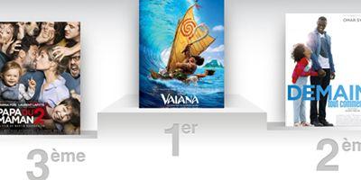 Box-office France : Vaiana s'approche des 2 millions d'entrées