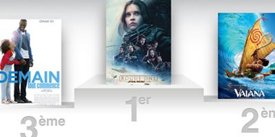 Box-office France : Rogue One A Star Wars Story meilleur démarrage 2016 !