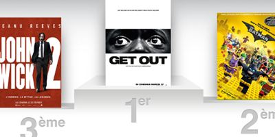 Box Office US : le film d'horreur Get Out créé la surprise !