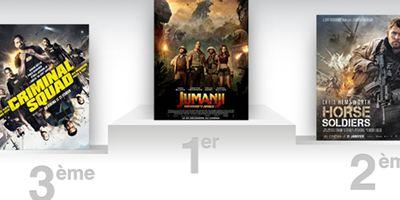 Box-office US : Jumanji ne lâche rien !