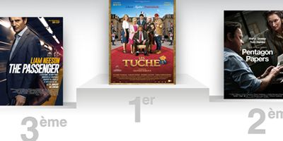 Box-office France : Les Tuche 3 font plus de deux millions d'entrées en une semaine