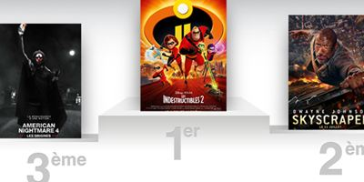 Box-office France : Les Indestructibles 2 indétrônable !