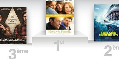 Box-office France : Photo de famille se pose sur la première place du classement