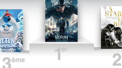 Box-office US : Venom met la gomme avec un record pour un mois d'octobre