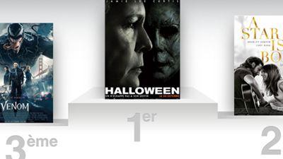 Box-office US : démarrage canon pour Halloween !
