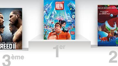 Box-office US : Ralph 2.0 reste en tête