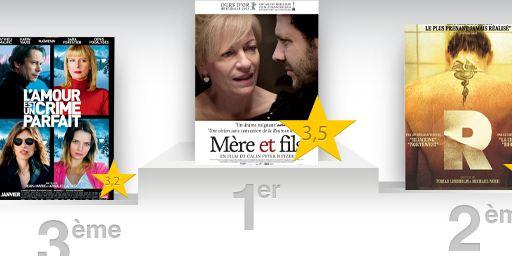 """""""Mère et fils"""" : le meilleur film de la semaine selon les critiques presse !"""