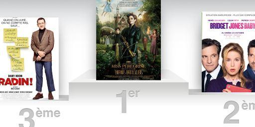 Box-office France : Miss Peregrine et Bridget Jones 3 au coude-à-coude
