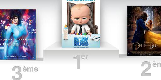 Box-office US : Baby Boss déloge La Belle et la Bête de la première place