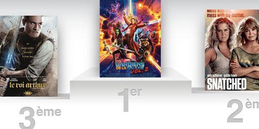 Box-office US : Les Gardiens de la Galaxie 2 planent toujours en tête