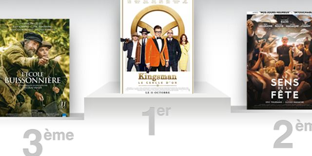 Box-office France : Kingsman s'infiltre à la première place