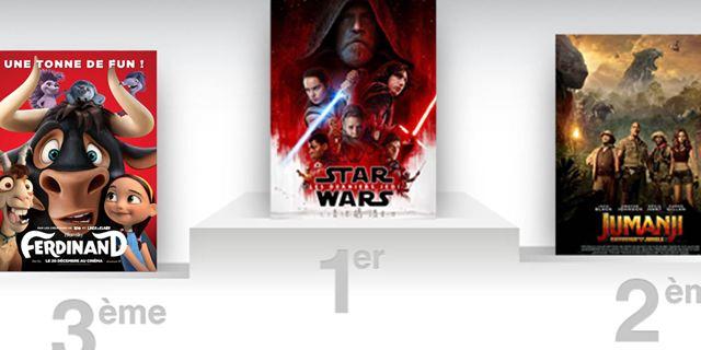 Box-office France : Star Wars, toujours en tête, franchit les 6,5 millions de billets vendus