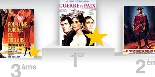Quel est le top 10 des plus gros succès All Time au Box Office italien ?