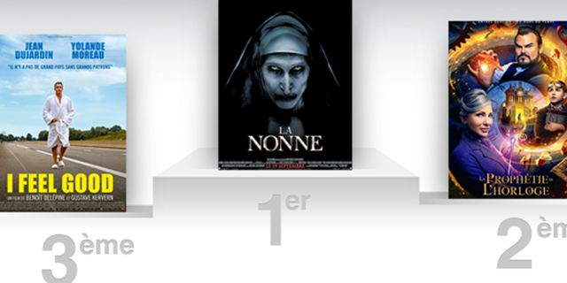 Box-office France : La Nonne continue d'envoûter le public français