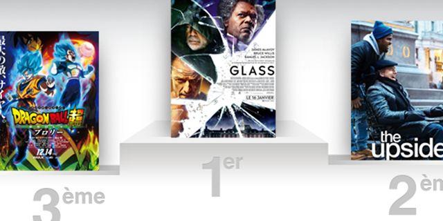 Glass : le nouveau Shyamalan s'installe en tête du box-office américain