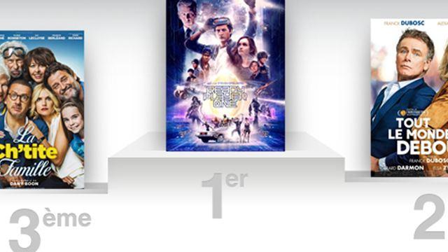 Box-office France : avec Ready Player One, Spielberg est numéro un !
