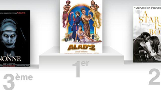 Box-office France : Alad'2 est en tête