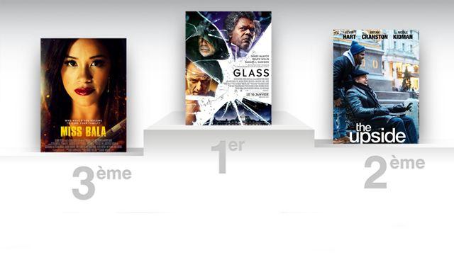 Glass : le film de M. Night Shyamalan ne lâche toujours pas la tête du box-office US