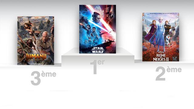 Box-office France : Star Wars 9 toujours en tête, La Reine des neiges plus forte que les Avengers !