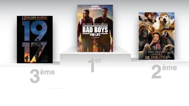 Box-office US : les Bad Boys plus forts que Robert Downey Jr. !