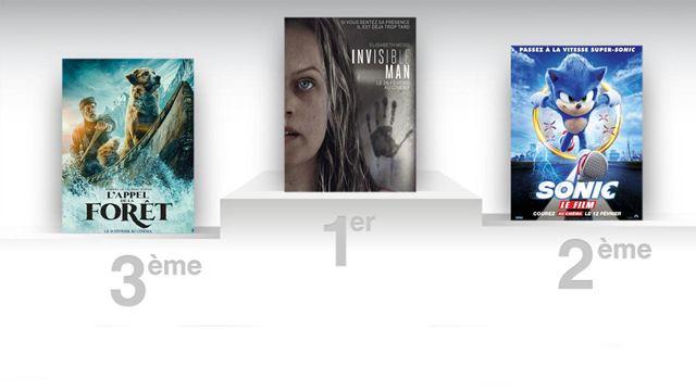 Box Office US : Invisible Man s'impose devant Sonic