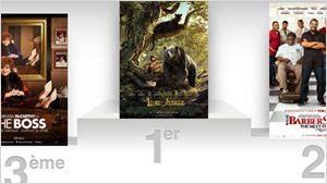 Box office US: un démarrage rugissant pour Le Livre de la Jungle