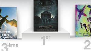 Box-office US : le film d'horreur Don't Breathe toujours au sommet