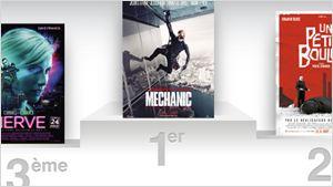 Box-office France : Jason Statham et Mechanic Resurrection délogent Comme des bêtes