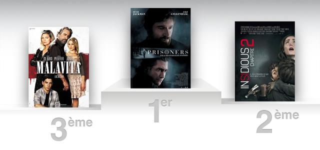 Box office us hugh jackman et jake gyllenhaal prisonniers de la premi re place actus cin - Box office cine directors ...