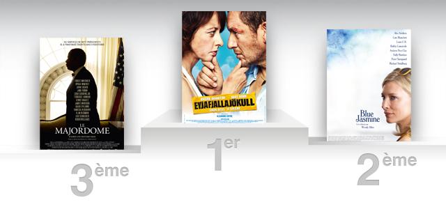 Box office france dany boon au sommet avec eyjafjallaj kull actus cin allocin - Allocine box office france ...