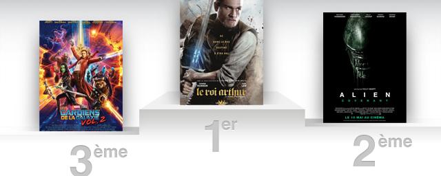 Box office france le roi arthur couronn la premi re place allocin - Allocine box office france ...