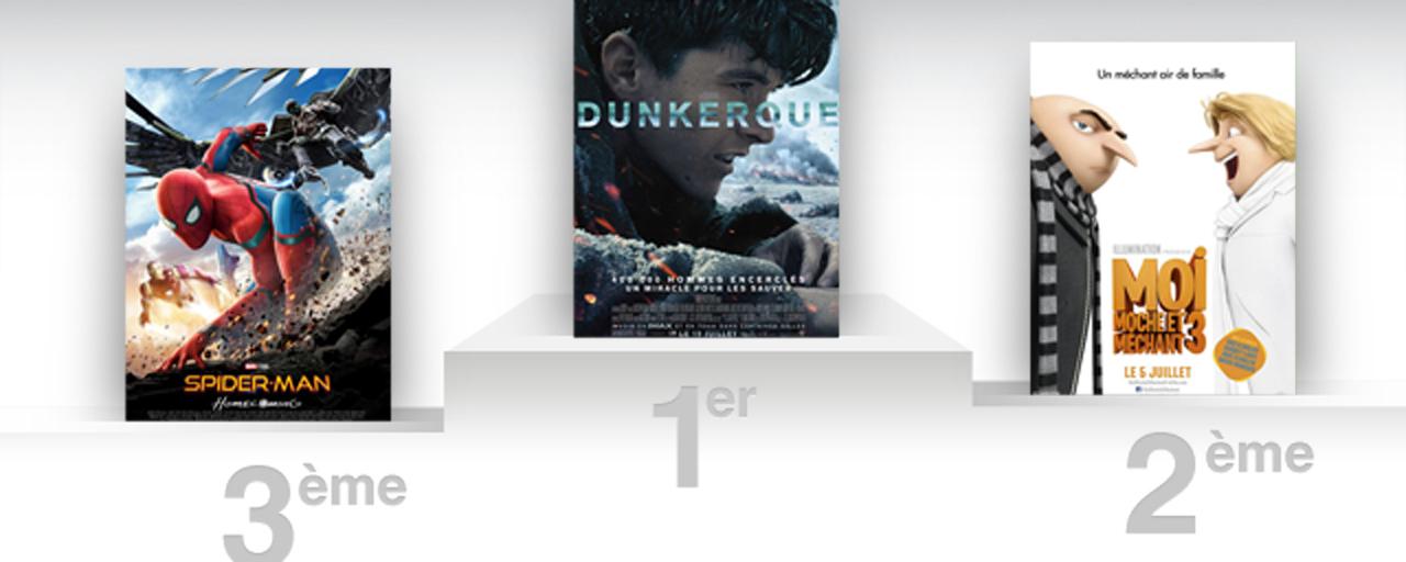 Box office france dunkerque est en f te allocin - Allocine box office france ...