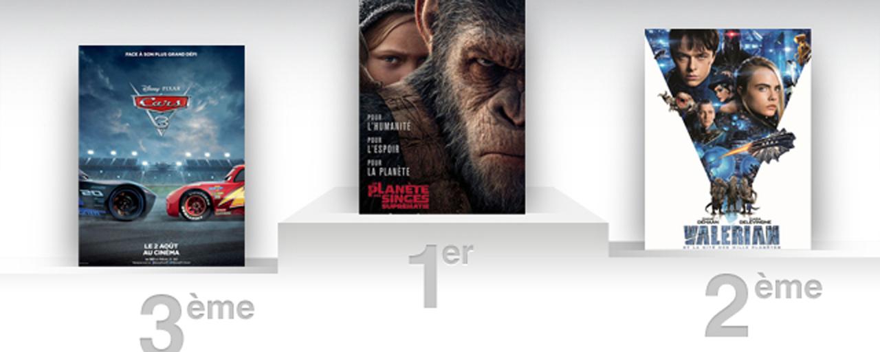 Box office france la plan te des singes confirme val rian r siste allocin - Allocine box office france ...