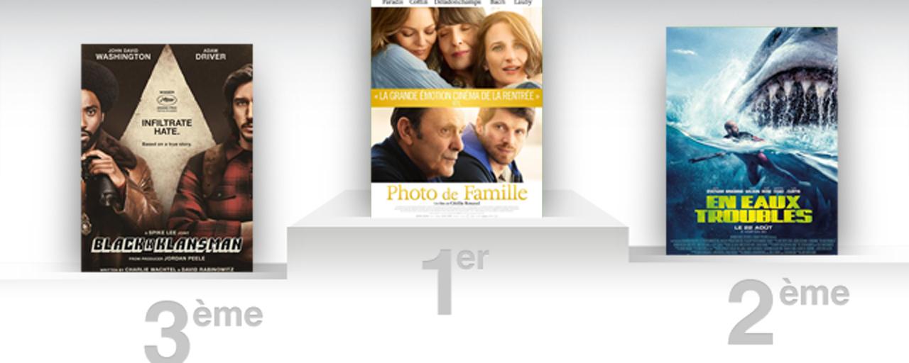 Box office france photo de famille se pose sur la premi re place du classement allocin - Allocine box office france ...