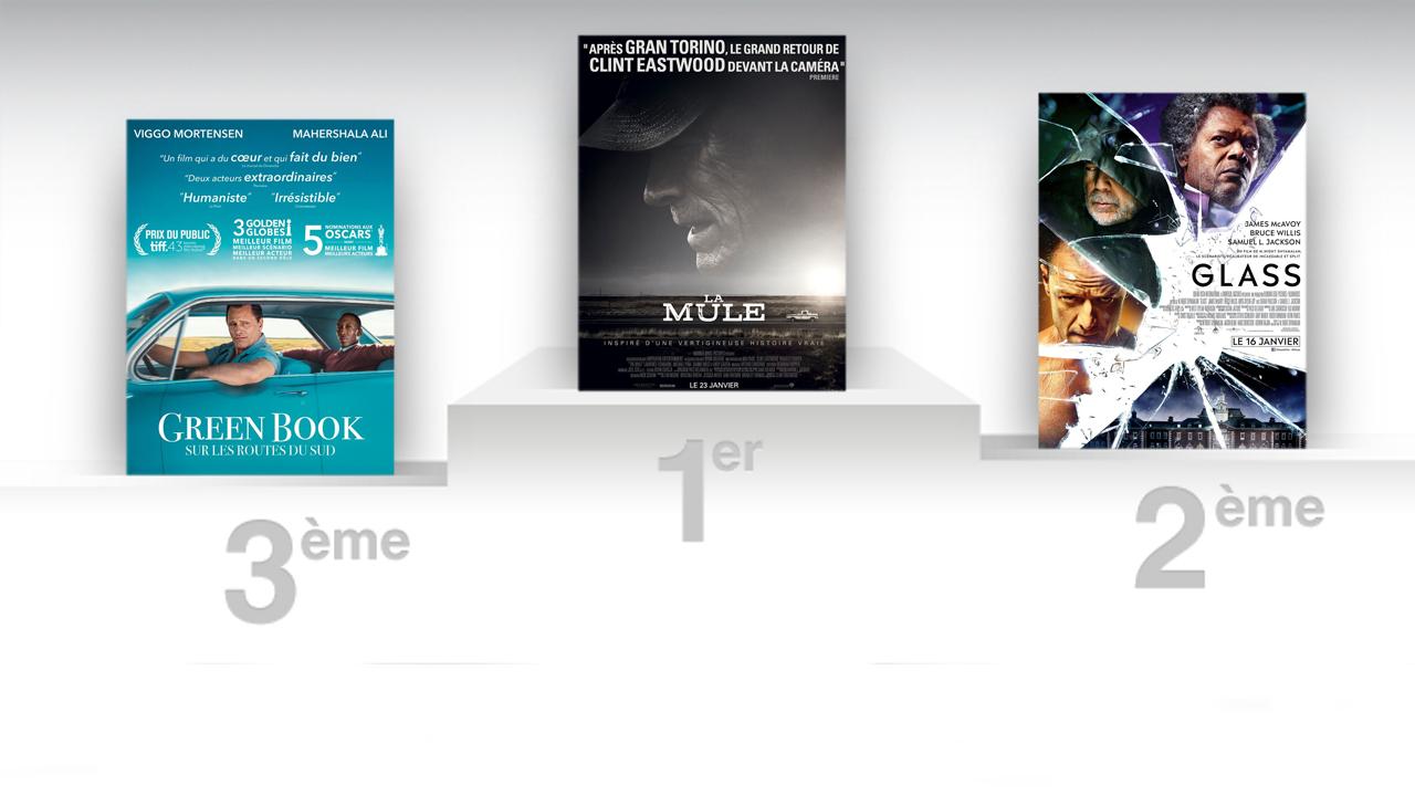 La mule clint eastwood en t te du box office france allocin - Allocine box office france ...