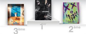 Box-office France : Jason Bourne est de retour... en tête !