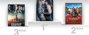 Box-office France : Cinquante Nuances plus claires et Les Tuche 3 sont à tuche-tuche