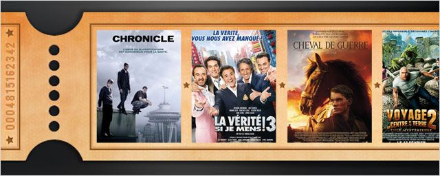 "Box-office France : ""Chronicle"" d'un succès surprise !"