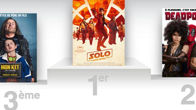 Box-office France : Solo devance encore Deadpool d'une courte tête